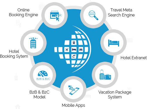 Whitelabel Recharge Software Solution   Whitelabel Recharge API